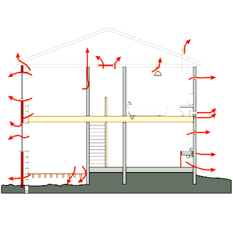 How to PASS an Air Tightness Test